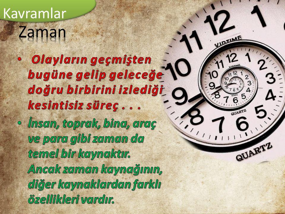• Sınıfta zaman tuzaklarını belirleyerek önlem geliştiriniz.