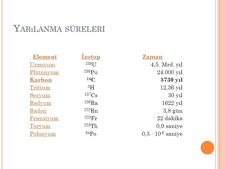Y ARıLANMA SÜRELERI ElementİzotopZaman Uranyum 238 U4,5. Mrd. yıl Plütonyum 239 Pu24.000 yıl Karbon 14 C5730 yıl Tritium 3H3H12,36 yıl Sezyum 137 Cs30