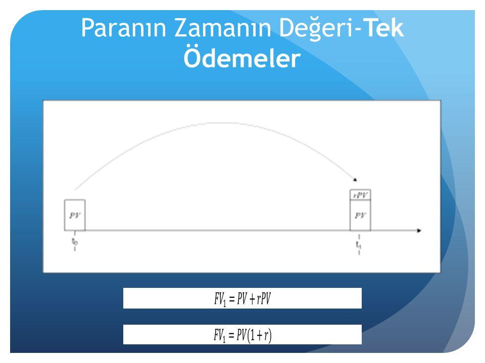  Ahmet Yatırımsever Kimyevi Maddeler Toptan Tic.Ltd.Şti., satışlarını üç ay vade ile yapmaktadır.