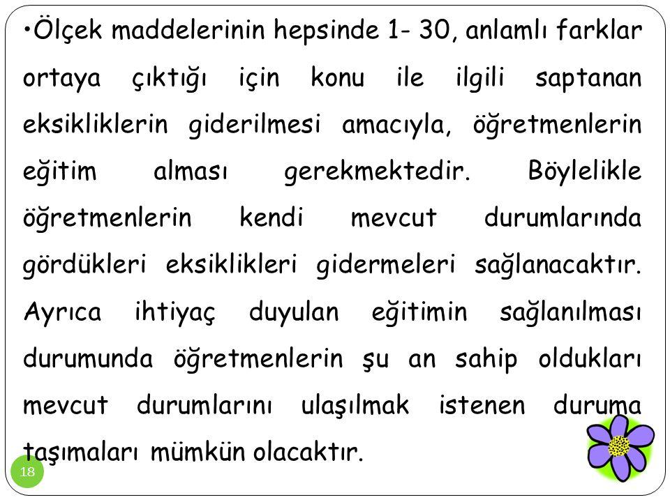 18 •Ölçek maddelerinin hepsinde 1- 30, anlamlı farklar ortaya çıktığı için konu ile ilgili saptanan eksikliklerin giderilmesi amacıyla, öğretmenlerin