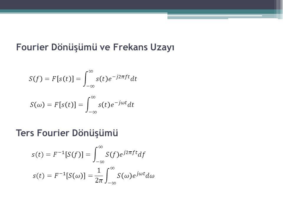 Fourier Dönüşümü ve Frekans Uzayı Ters Fourier Dönüşümü
