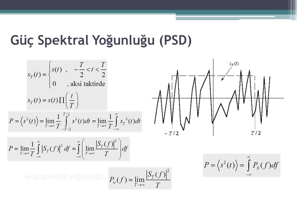 Güç Spektral Yoğunluğu (PSD)