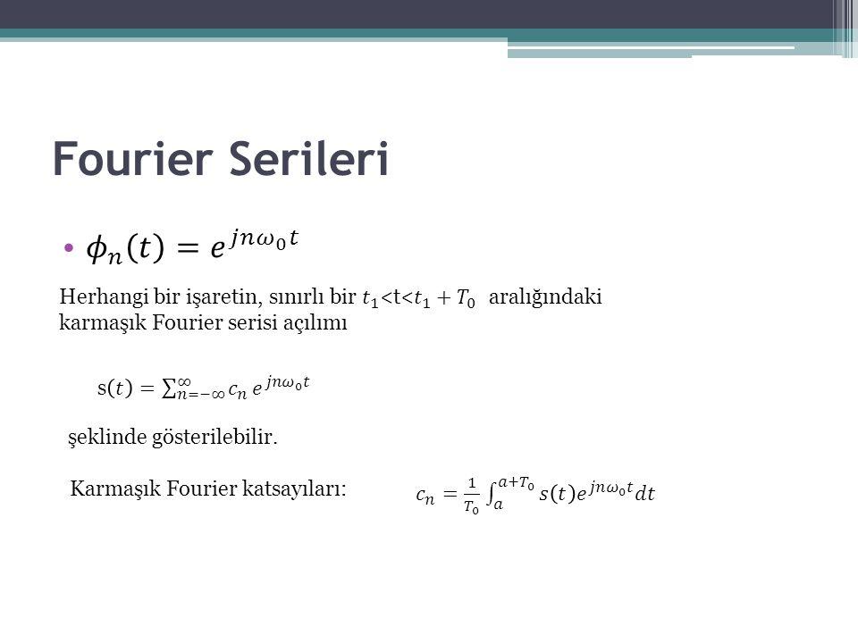 Fourier Serileri Karmaşık Fourier katsayıları: şeklinde gösterilebilir.