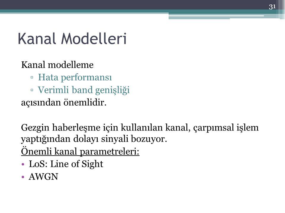 Kanal Modelleri Kanal modelleme ▫Hata performansı ▫Verimli band genişliği açısından önemlidir. Gezgin haberleşme için kullanılan kanal, çarpımsal işle