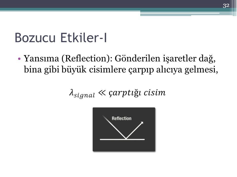 Bozucu Etkiler-I 32