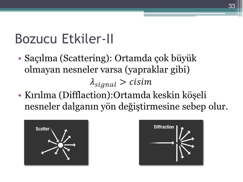 Bozucu Etkiler-II 33