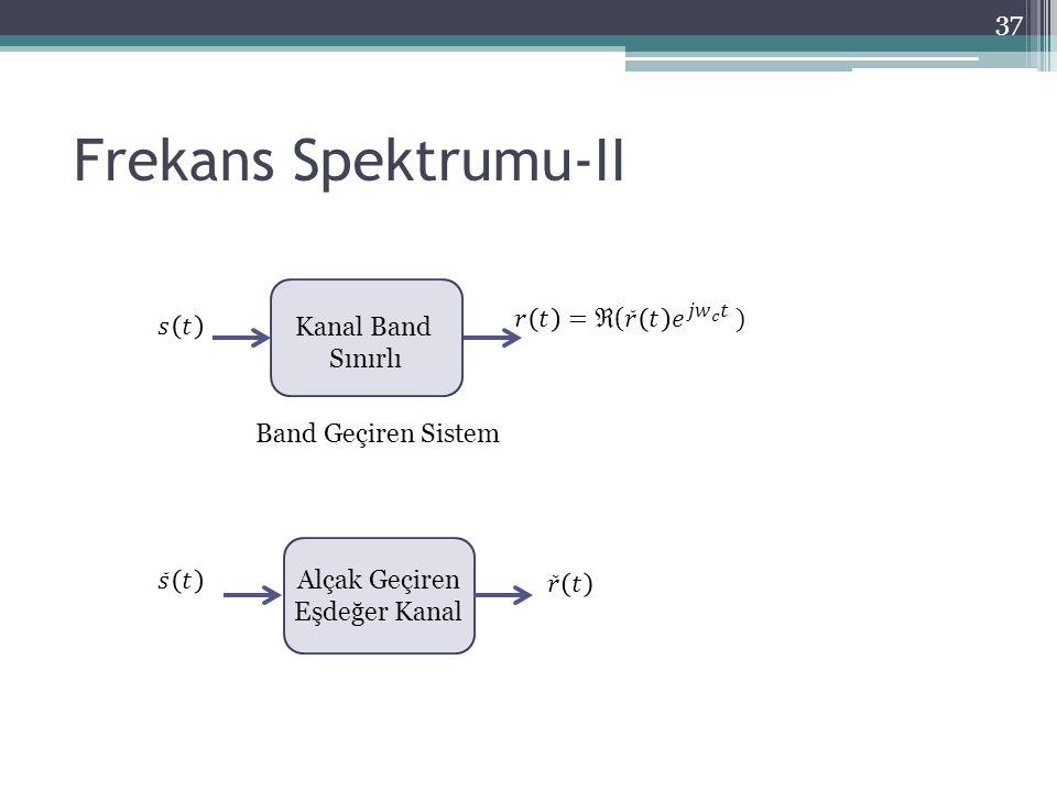 Frekans Spektrumu-II 37 Kanal Band Sınırlı Alçak Geçiren Eşdeğer Kanal Band Geçiren Sistem