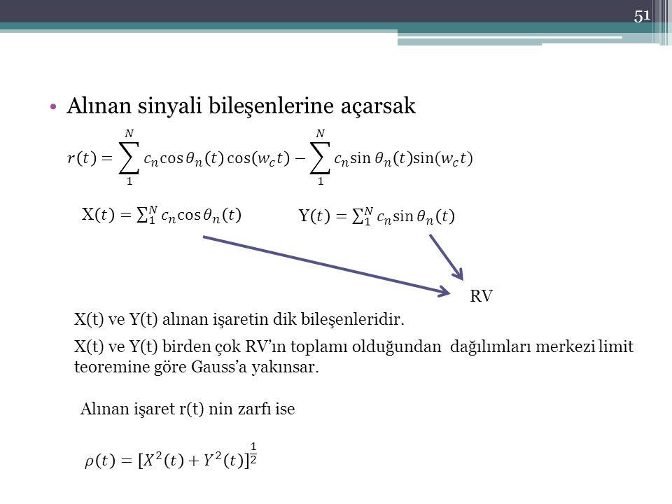 •Alınan sinyali bileşenlerine açarsak 51 X(t) ve Y(t) alınan işaretin dik bileşenleridir. RV X(t) ve Y(t) birden çok RV'ın toplamı olduğundan dağılıml