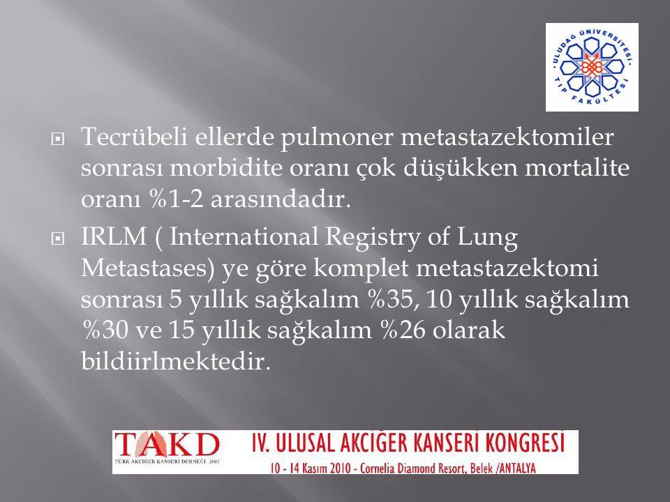  Tecrübeli ellerde pulmoner metastazektomiler sonrası morbidite oranı çok düşükken mortalite oranı %1-2 arasındadır.  IRLM ( International Registry