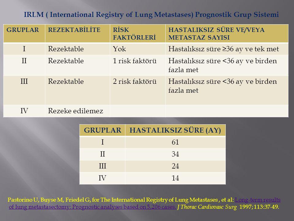 GRUPLARREZEKTABİLİTERİSK FAKTÖRLERİ HASTALIKSIZ SÜRE VE/VEYA METASTAZ SAYISI IRezektableYokHastalıksız süre ≥36 ay ve tek met IIRezektable1 risk faktörüHastalıksız süre <36 ay ve birden fazla met IIIRezektable2 risk faktörüHastalıksız süre <36 ay ve birden fazla met IVRezeke edilemez IRLM ( International Registry of Lung Metastases) Prognostik Grup Sistemi GRUPLARHASTALIKSIZ SÜRE (AY) I61 II34 III24 IV14 Pastorino U, Buyse M, Friedel G, for The International Registry of Lung Metastases, et al: Long-term results of lung metastasectomy: Prognostic analyses based on 5,206 cases.