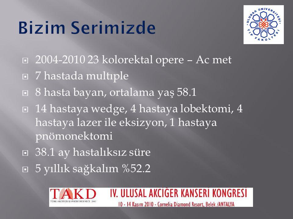  2004-2010 23 kolorektal opere – Ac met  7 hastada multıple  8 hasta bayan, ortalama yaş 58.1  14 hastaya wedge, 4 hastaya lobektomi, 4 hastaya la