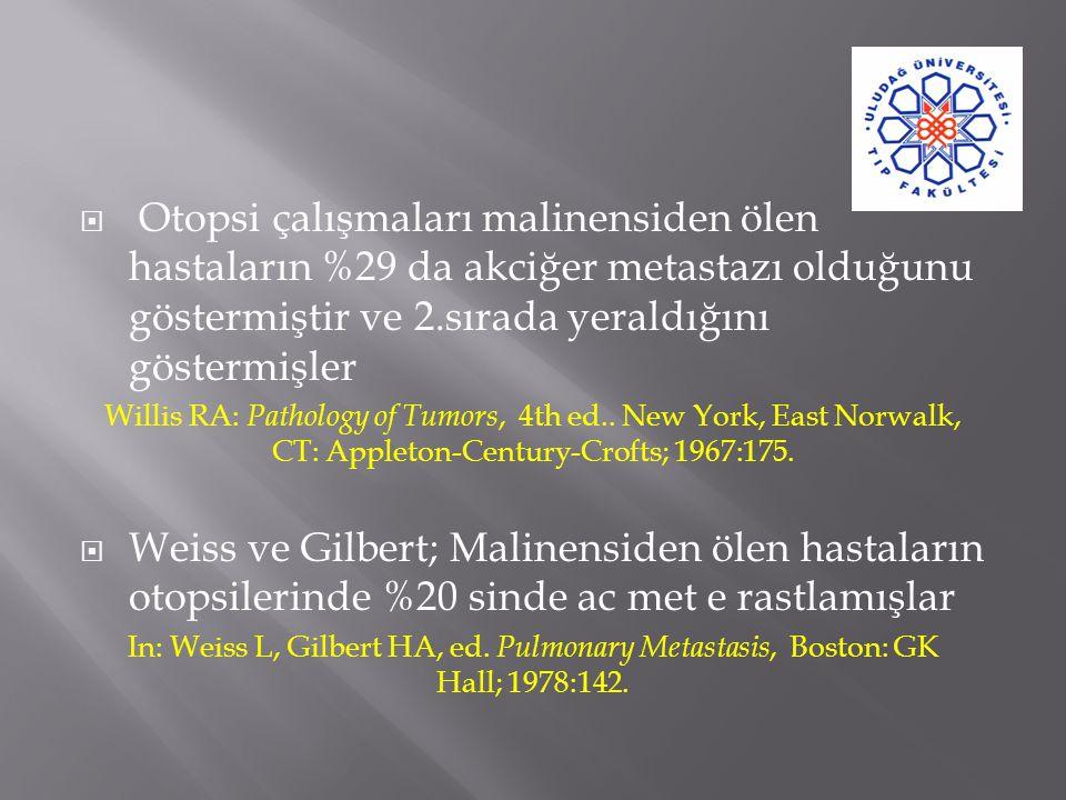  Otopsi çalışmaları malinensiden ölen hastaların %29 da akciğer metastazı olduğunu göstermiştir ve 2.sırada yeraldığını göstermişler Willis RA: Pathology of Tumors, 4th ed..