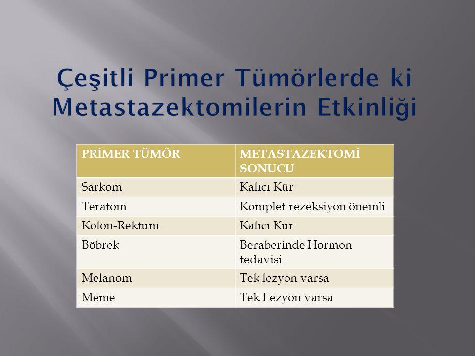  23 hasta metastazektomi – 5 yıllık sağkalım %31  Hastalıksız süre - 5 yıl %19  5 veya daha fazla met de sağkalım daha kötü Fengshi Chen a, Ryo Miyahara a, Toru Bando a, Kenichi Okubo a, Kenichiro Watanabe b, Tomitaka Nakayama c, Junya Toguchida d, Hiroshi Date a, * Prognostic factors of pulmonary metastasectomy for osteosarcomas of the extremities.