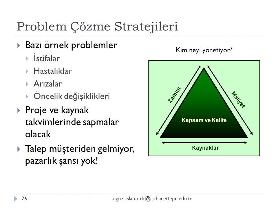 Problem Çözme Stratejileri oguz.aslanturk@cs.hacettepe.edu.tr26 Kapsam ve Kalite Zaman Maliyet Kaynaklar Kim neyi yönetiyor?  Bazı örnek problemler 