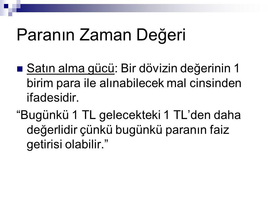 Eşdeğer Nakit Akışları Herhangi Bir Zaman Noktasında Eşdeğerdir  $2,042 today was equivalent to receiving $3,000 in five years, at an interest rate of 8%.