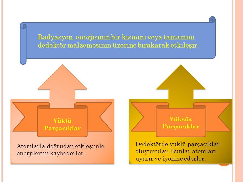 Radyasyon, enerjisinin bir kısmını veya tamamını dedektör malzemesinin üzerine bırakarak etkileşir. Atomlarla doğrudan etkleşimle enerjilerini kaybede