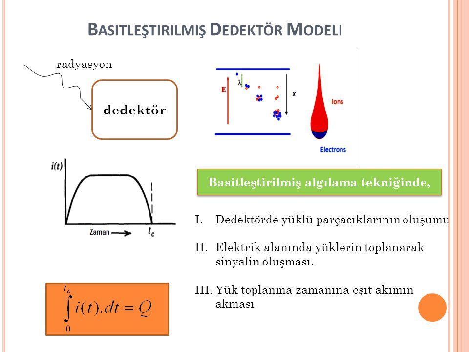 B ASITLEŞTIRILMIŞ D EDEKTÖR M ODELI dedektör radyasyon Basitleştirilmiş algılama tekniğinde, I.Dedektörde yüklü parçacıklarının oluşumu II.Elektrik al