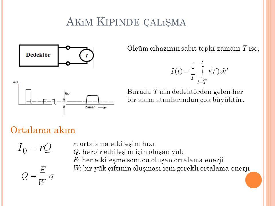 A KıM K IPINDE ÇALıŞMA Ölçüm cihazının sabit tepki zamanı T ise, Burada T nin dedektörden gelen her bir akım atımlarından çok büyüktür. Ortalama akım