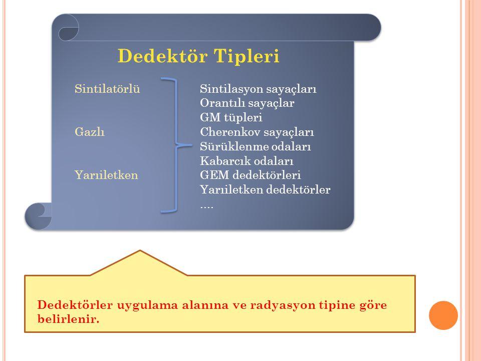 Katı Kesit ve Dedektör Kütlesi ihtimaline Gelen radyasyonun enerjisinin bir kısmının veya tamamının sinyale dönüştürme ihtimaline bağlıdır.