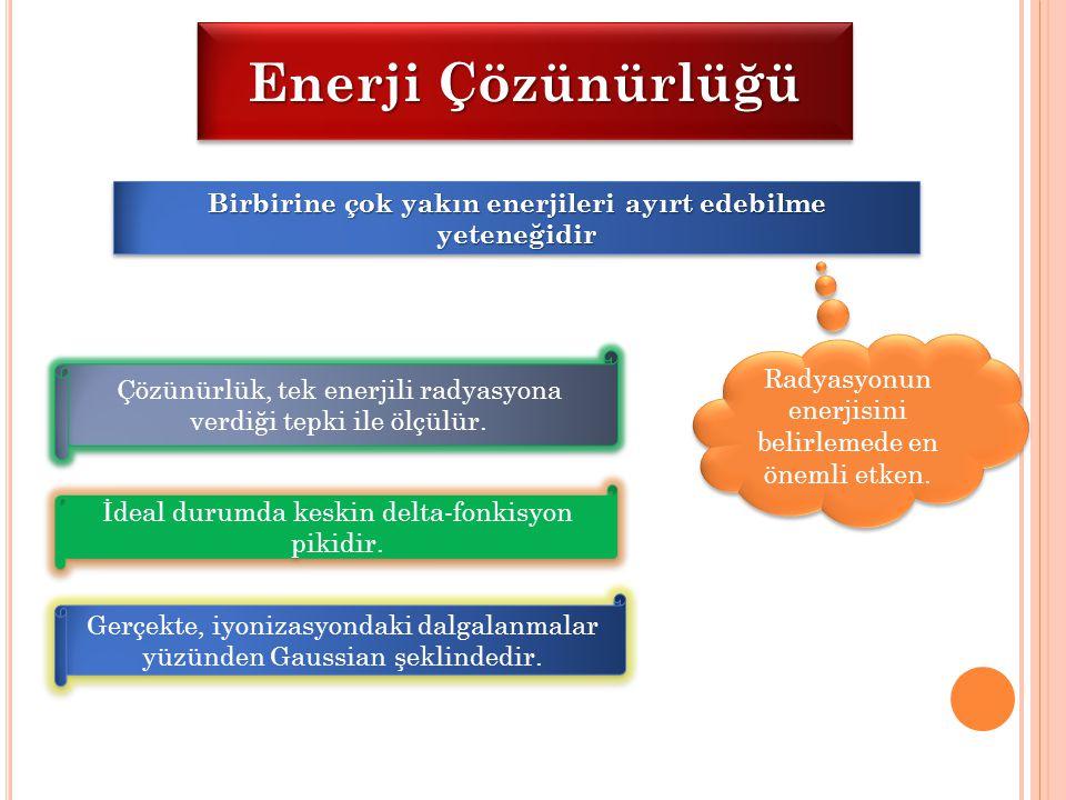 Enerji Çözünürlüğü Radyasyonun enerjisini belirlemede en önemli etken. Birbirine çok yakın enerjileri ayırt edebilme yeteneğidir Çözünürlük, tek enerj