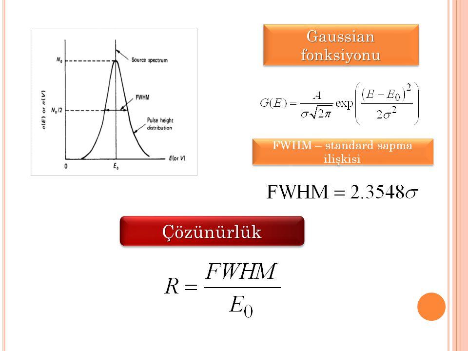 Gaussian fonksiyonu FWHM – standard sapma ilişkisi ÇözünürlükÇözünürlük