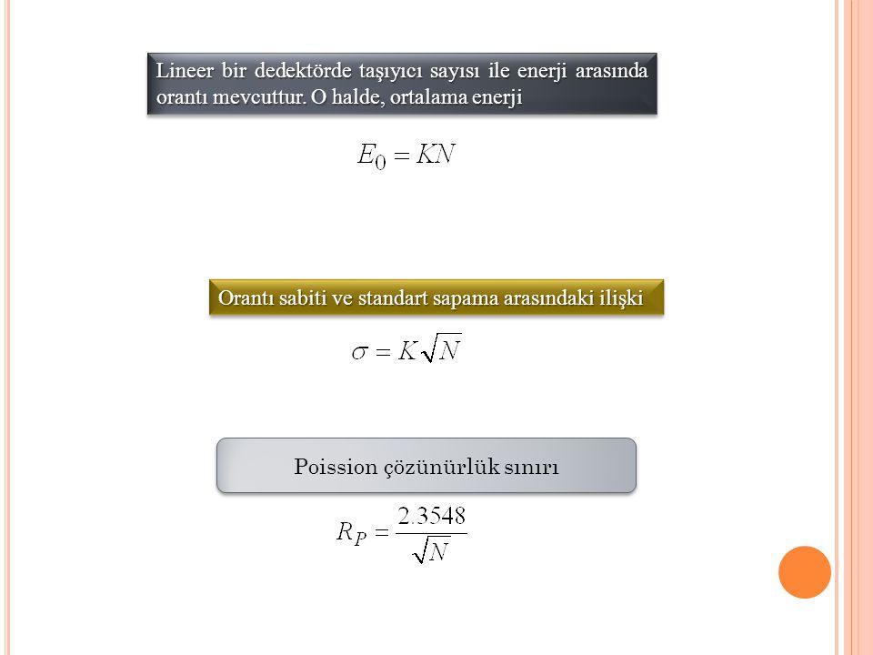 Orantı sabiti ve standart sapama arasındaki ilişki Lineer bir dedektörde taşıyıcı sayısı ile enerji arasında orantı mevcuttur. O halde, ortalama enerj
