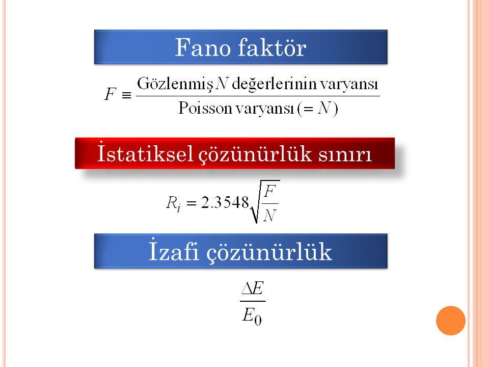 Fano faktör İstatiksel çözünürlük sınırı İzafi çözünürlük