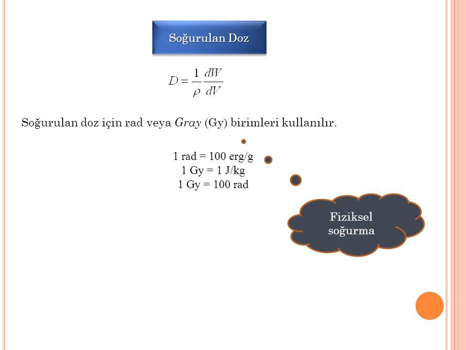 Soğurulan Doz Soğurulan doz için rad veya Gray (Gy) birimleri kullanılır. 1 rad = 100 erg/g 1 Gy = 1 J/kg 1 Gy = 100 rad Fiziksel soğurma