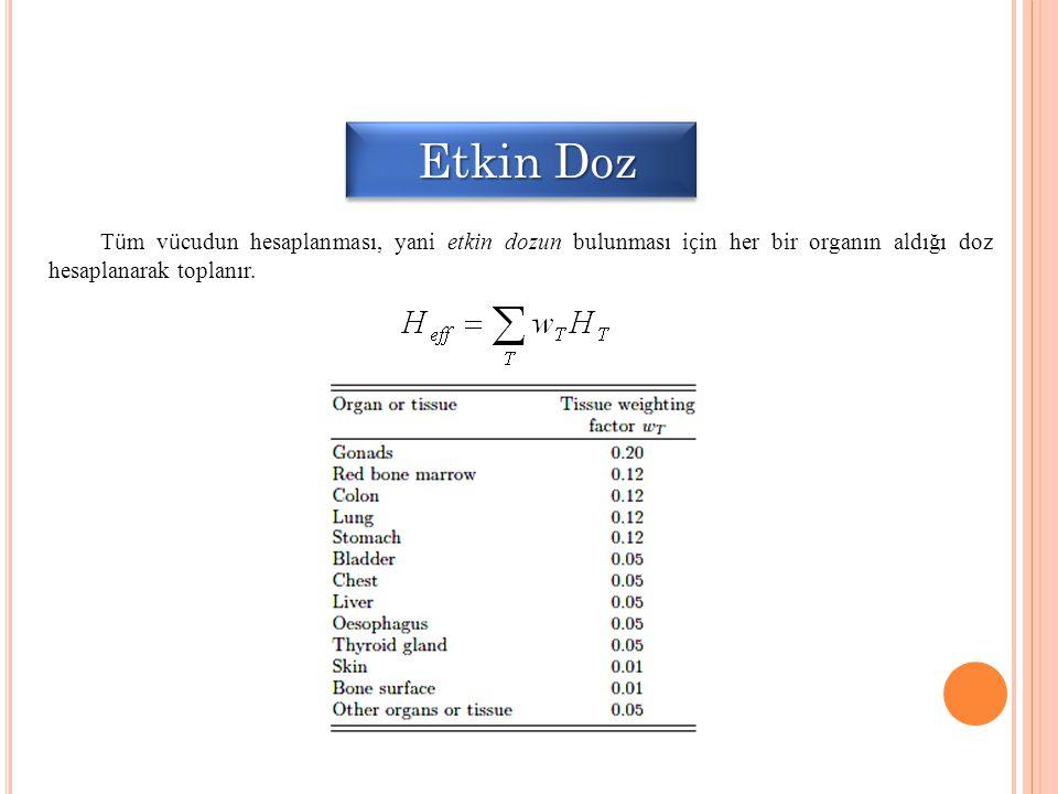 Etkin Doz Etkin Doz T ü m v ü cudun hesaplanması, yani etkin dozun bulunması i ç in her bir organın aldığı doz hesaplanarak toplanır.