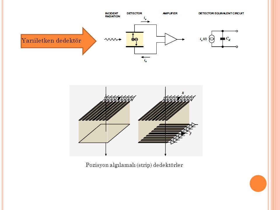 A KıM K IPINDE ÇALıŞMA Ölçüm cihazının sabit tepki zamanı T ise, Burada T nin dedektörden gelen her bir akım atımlarından çok büyüktür.