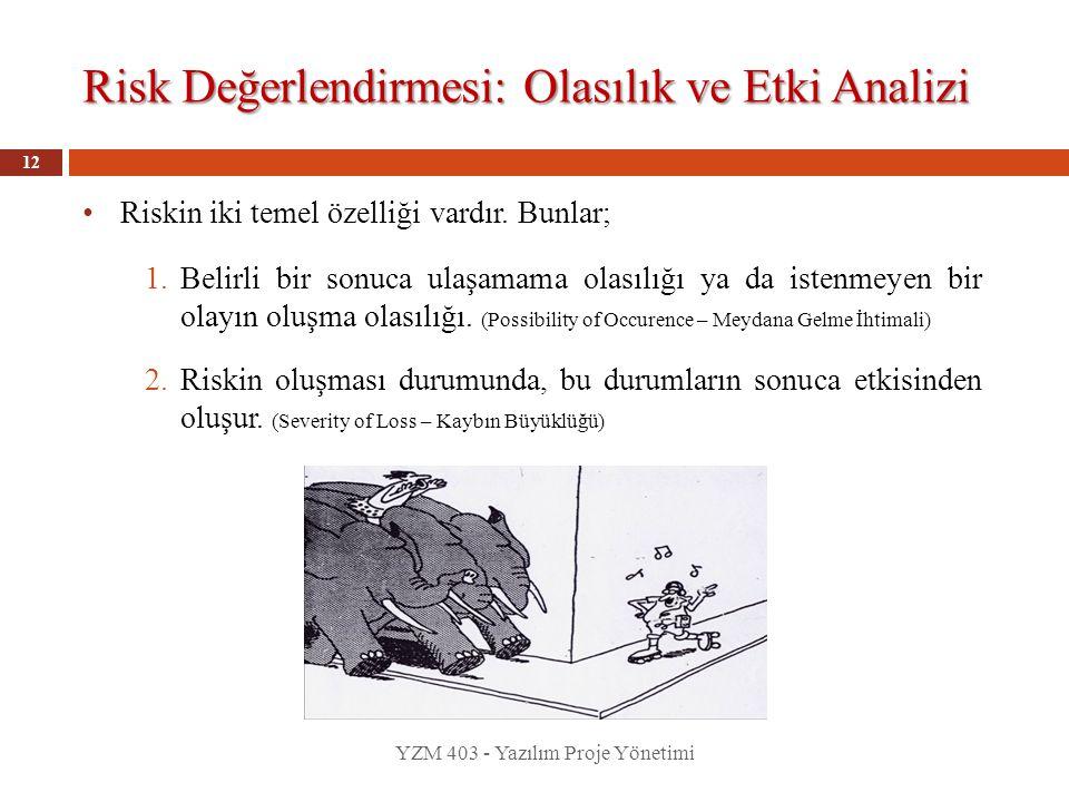 Risk Değerlendirmesi: Olasılık ve Etki Analizi YZM 403 - Yazılım Proje Yönetimi • Riskin iki temel özelliği vardır. Bunlar; 1.Belirli bir sonuca ulaşa
