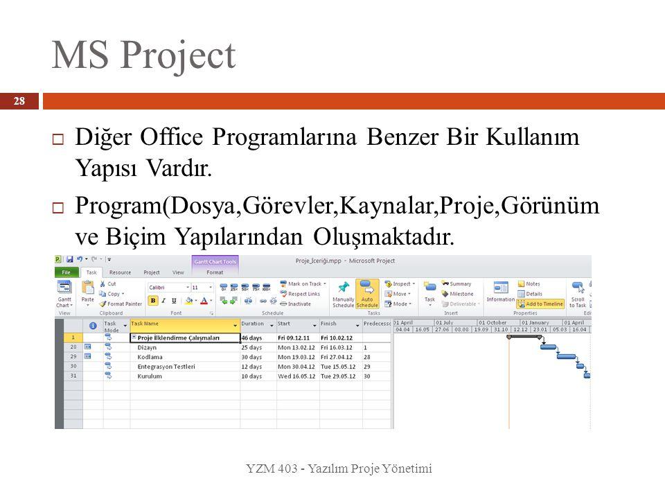 MS Project YZM 403 - Yazılım Proje Yönetimi 28  Diğer Office Programlarına Benzer Bir Kullanım Yapısı Vardır.  Program(Dosya,Görevler,Kaynalar,Proje