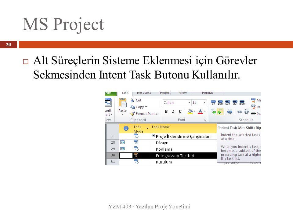 MS Project YZM 403 - Yazılım Proje Yönetimi 30  Alt Süreçlerin Sisteme Eklenmesi için Görevler Sekmesinden Intent Task Butonu Kullanılır.