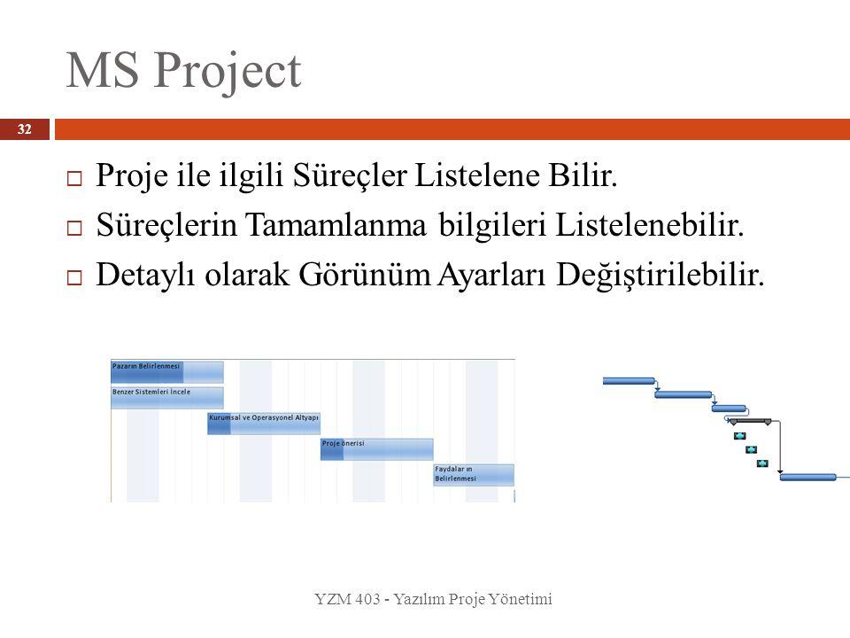 MS Project YZM 403 - Yazılım Proje Yönetimi 32  Proje ile ilgili Süreçler Listelene Bilir.  Süreçlerin Tamamlanma bilgileri Listelenebilir.  Detayl