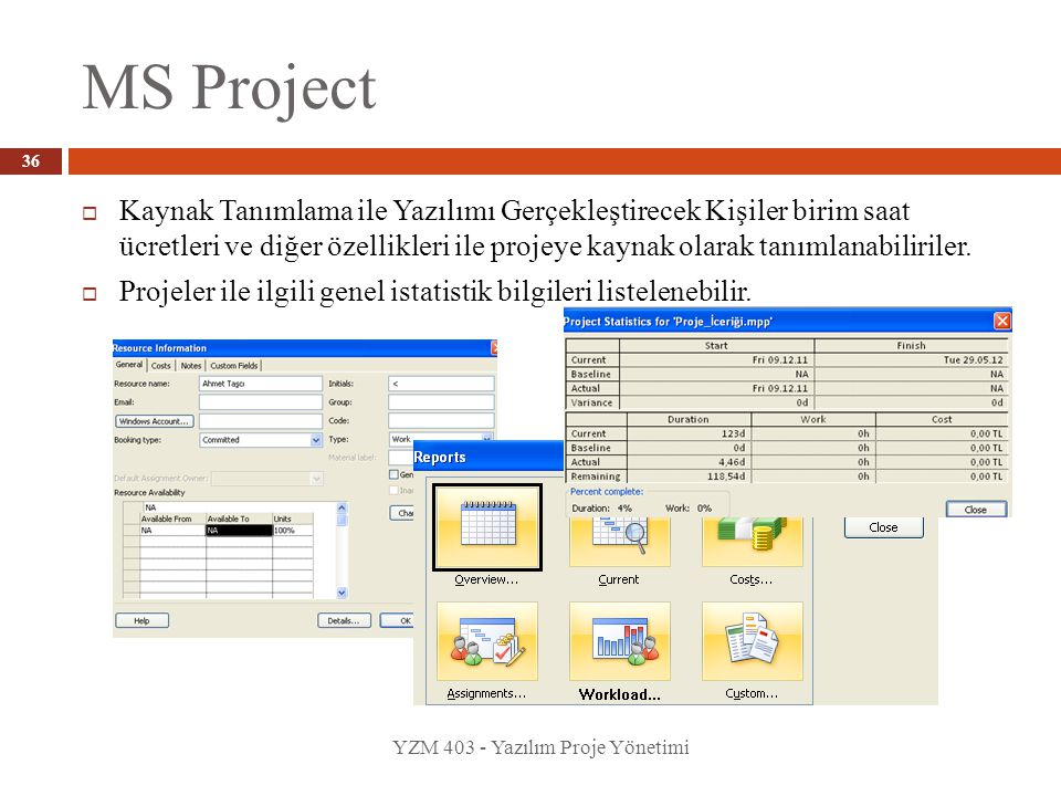 MS Project YZM 403 - Yazılım Proje Yönetimi 36  Kaynak Tanımlama ile Yazılımı Gerçekleştirecek Kişiler birim saat ücretleri ve diğer özellikleri ile