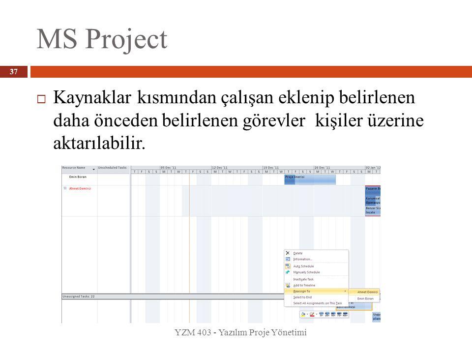 MS Project YZM 403 - Yazılım Proje Yönetimi 37  Kaynaklar kısmından çalışan eklenip belirlenen daha önceden belirlenen görevler kişiler üzerine aktarılabilir.