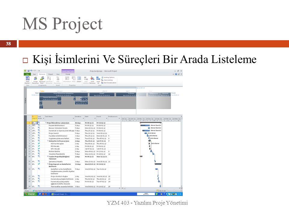 MS Project YZM 403 - Yazılım Proje Yönetimi 38  Kişi İsimlerini Ve Süreçleri Bir Arada Listeleme