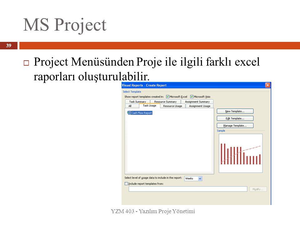 MS Project YZM 403 - Yazılım Proje Yönetimi 39  Project Menüsünden Proje ile ilgili farklı excel raporları oluşturulabilir.