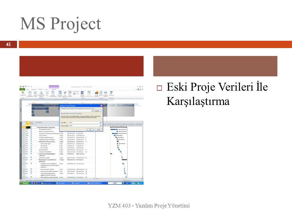 MS Project  Eski Proje Verileri İle Karşılaştırma 41 YZM 403 - Yazılım Proje Yönetimi