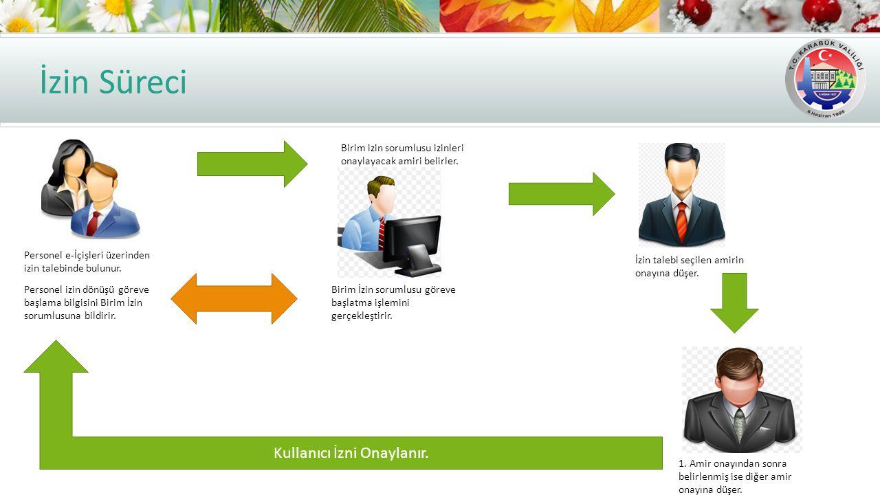İzin Süreci Personel e-İçişleri üzerinden izin talebinde bulunur. Birim izin sorumlusu izinleri onaylayacak amiri belirler. İzin talebi seçilen amirin