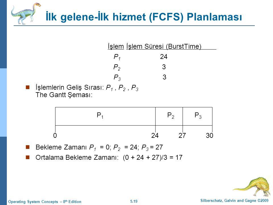 5.19 Silberschatz, Galvin and Gagne ©2009 Operating System Concepts – 8 th Edition İlk gelene-İlk hizmet (FCFS) Planlaması İşlemİşlem Süresi (BurstTime) P 1 24 P 2 3 P 3 3  İşlemlerin Geliş Sırası: P 1, P 2, P 3 The Gantt Şeması:  Bekleme Zamanı P 1 = 0; P 2 = 24; P 3 = 27  Ortalama Bekleme Zamanı: (0 + 24 + 27)/3 = 17 P1P1 P2P2 P3P3 2427300