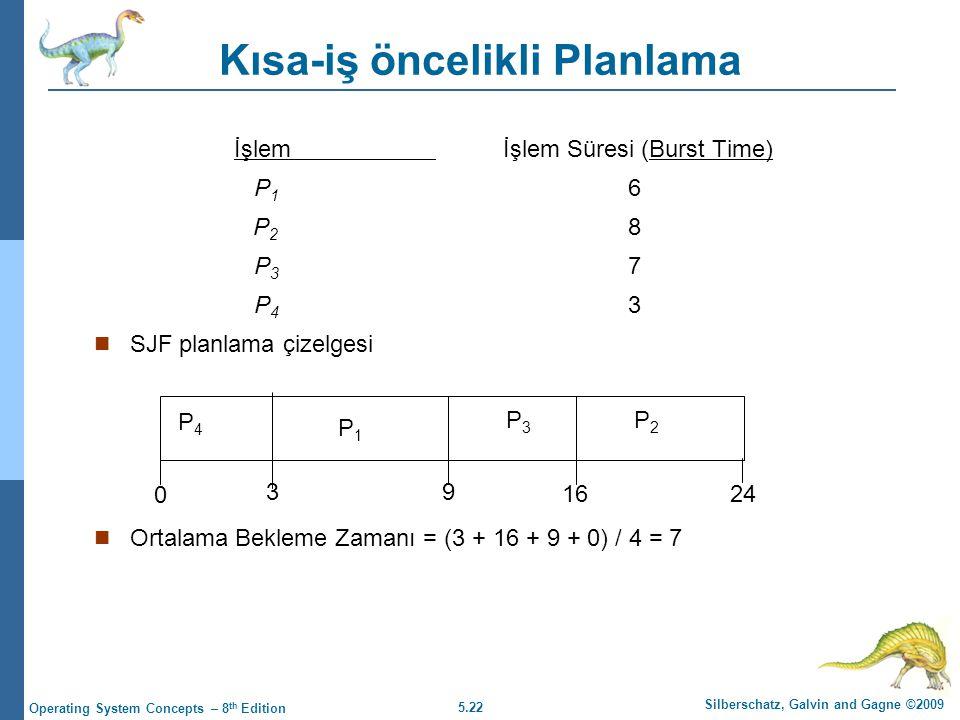 5.22 Silberschatz, Galvin and Gagne ©2009 Operating System Concepts – 8 th Edition Kısa-iş öncelikli Planlama İşlem İşlem Süresi (Burst Time) P 1 6 P 2 8 P 3 7 P 4 3  SJF planlama çizelgesi  Ortalama Bekleme Zamanı = (3 + 16 + 9 + 0) / 4 = 7 P4P4 P3P3 P1P1 3 16 0 9 P2P2 24