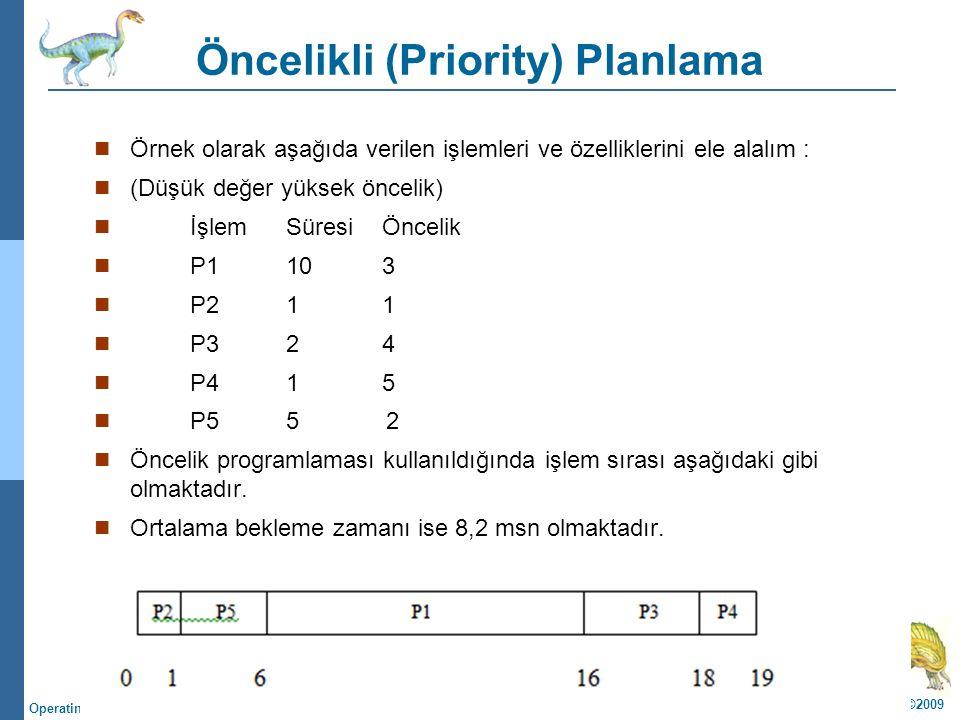 5.35 Silberschatz, Galvin and Gagne ©2009 Operating System Concepts – 8 th Edition Öncelikli (Priority) Planlama  Örnek olarak aşağıda verilen işlemleri ve özelliklerini ele alalım :  (Düşük değer yüksek öncelik)  İşlemSüresiÖncelik  P1103  P211  P324  P4 15  P55 2  Öncelik programlaması kullanıldığında işlem sırası aşağıdaki gibi olmaktadır.
