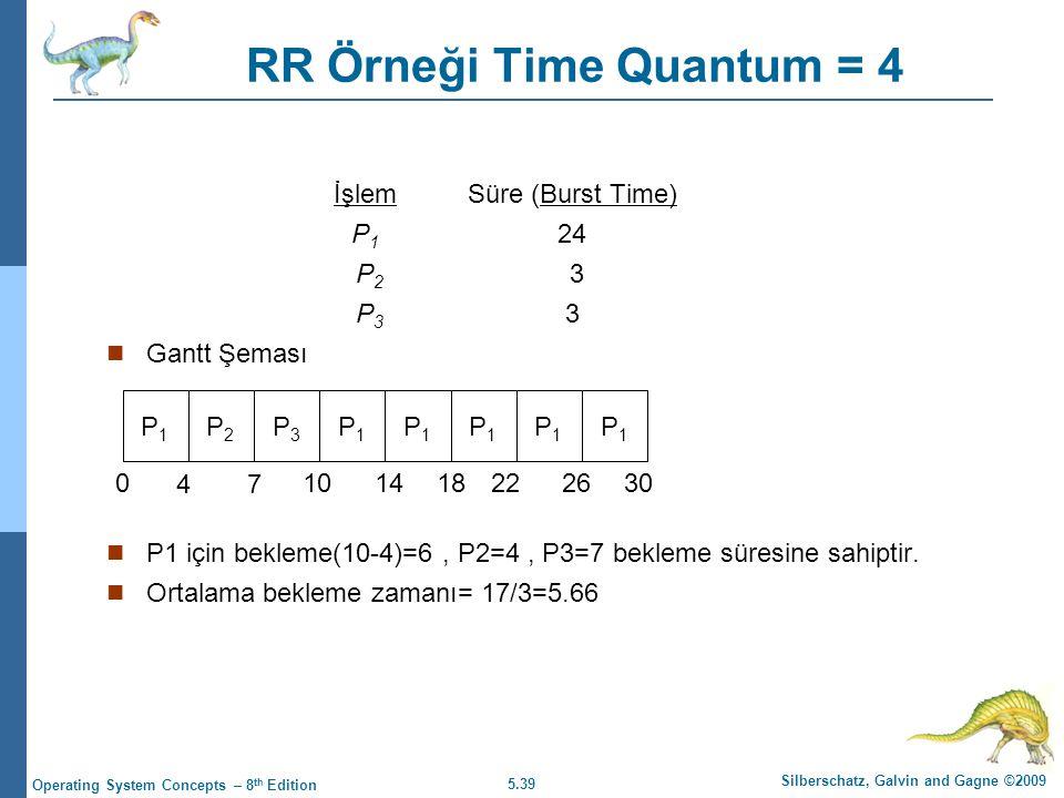 5.39 Silberschatz, Galvin and Gagne ©2009 Operating System Concepts – 8 th Edition RR Örneği Time Quantum = 4 İşlemSüre (Burst Time) P 1 24 P 2 3 P 3 3  Gantt Şeması  P1 için bekleme(10-4)=6, P2=4, P3=7 bekleme süresine sahiptir.