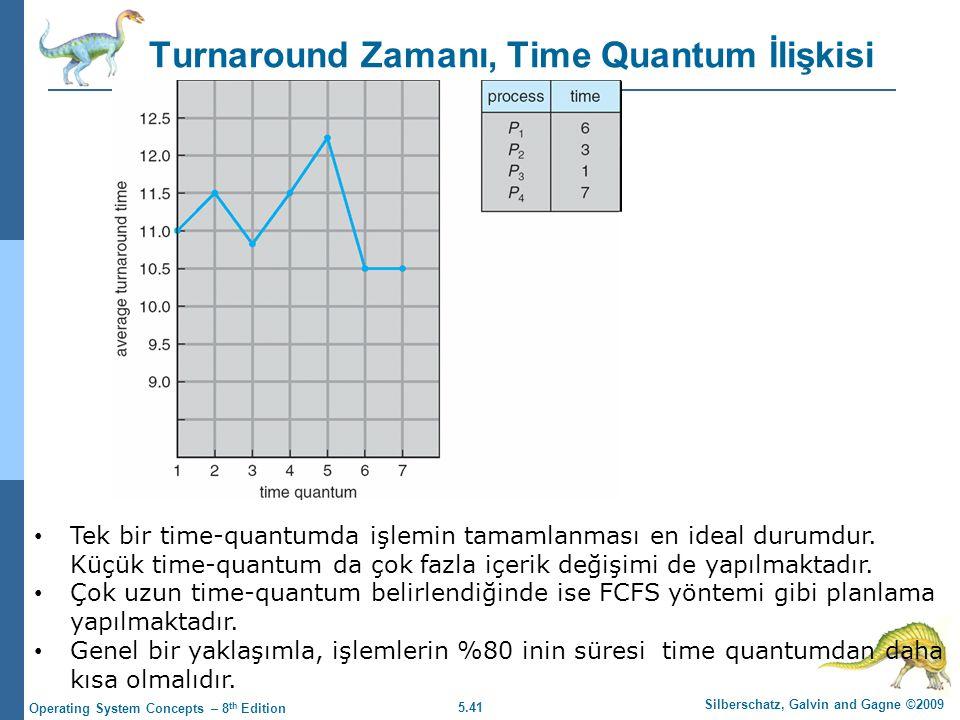 5.41 Silberschatz, Galvin and Gagne ©2009 Operating System Concepts – 8 th Edition Turnaround Zamanı, Time Quantum İlişkisi • Tek bir time-quantumda işlemin tamamlanması en ideal durumdur.