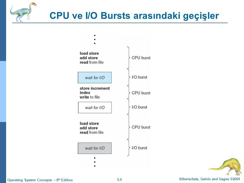 5.9 Silberschatz, Galvin and Gagne ©2009 Operating System Concepts – 8 th Edition CPU ve I/O Bursts arasındaki geçişler