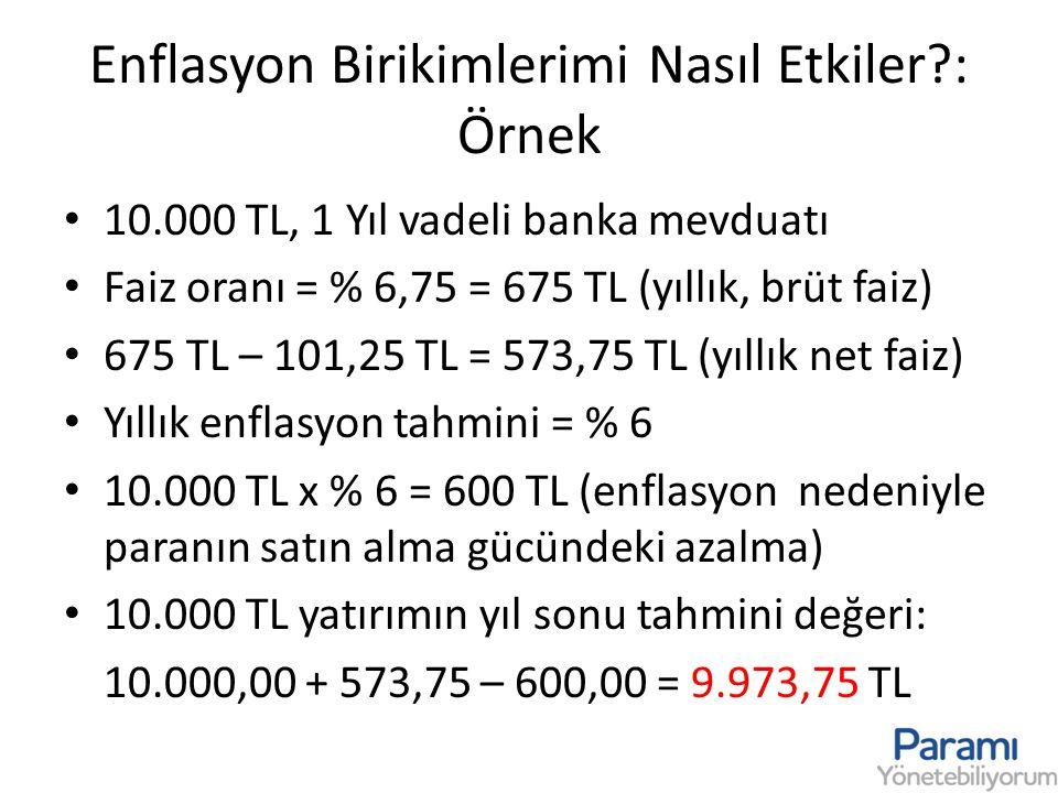 Enflasyon Birikimlerimi Nasıl Etkiler?: Örnek • 10.000 TL, 1 Yıl vadeli banka mevduatı • Faiz oranı = % 6,75 = 675 TL (yıllık, brüt faiz) • 675 TL – 1