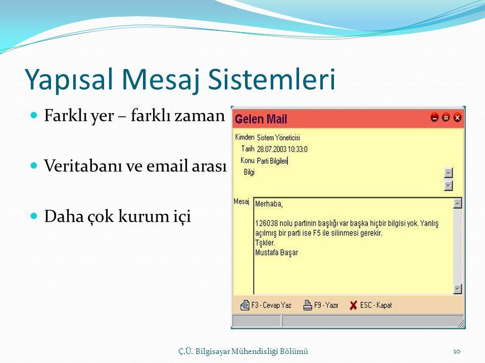 Yapısal Mesaj Sistemleri  Farklı yer – farklı zaman  Veritabanı ve email arası  Daha çok kurum içi Ç.Ü. Bilgisayar Mühendisliği Bölümü 10