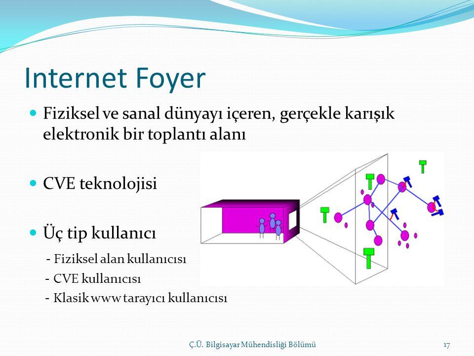 Internet Foyer  Fiziksel ve sanal dünyayı içeren, gerçekle karışık elektronik bir toplantı alanı  CVE teknolojisi  Üç tip kullanıcı - Fiziksel alan