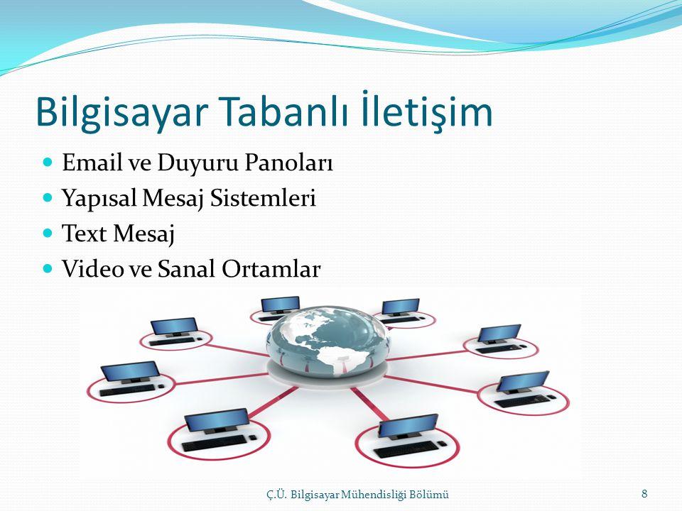Bilgisayar Tabanlı İletişim  Email ve Duyuru Panoları  Yapısal Mesaj Sistemleri  Text Mesaj  Video ve Sanal Ortamlar Ç.Ü. Bilgisayar Mühendisliği